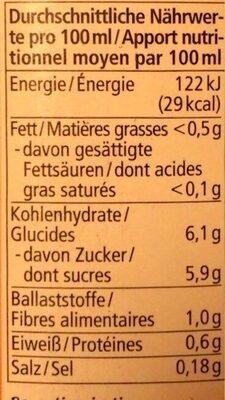 Karottensaft - Nährwertangaben - de