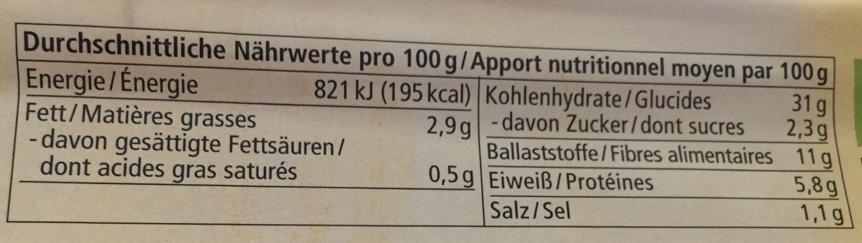 Roggenvollkornbrot - Kürbiskern - Nährwertangaben - de