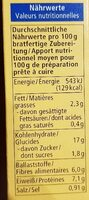 Falafel - Informazioni nutrizionali - de