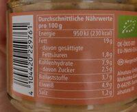 Hummus Natur - Informations nutritionnelles - fr