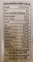 deit - Nutrition facts - de