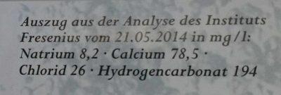 Brandenburger Quell Mineralwasser Naturell - Nährwertangaben