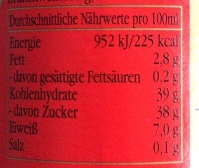 Hausmachersenf - Informations nutritionnelles