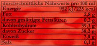 Süßer Hausmachersenf - Nährwertangaben - de