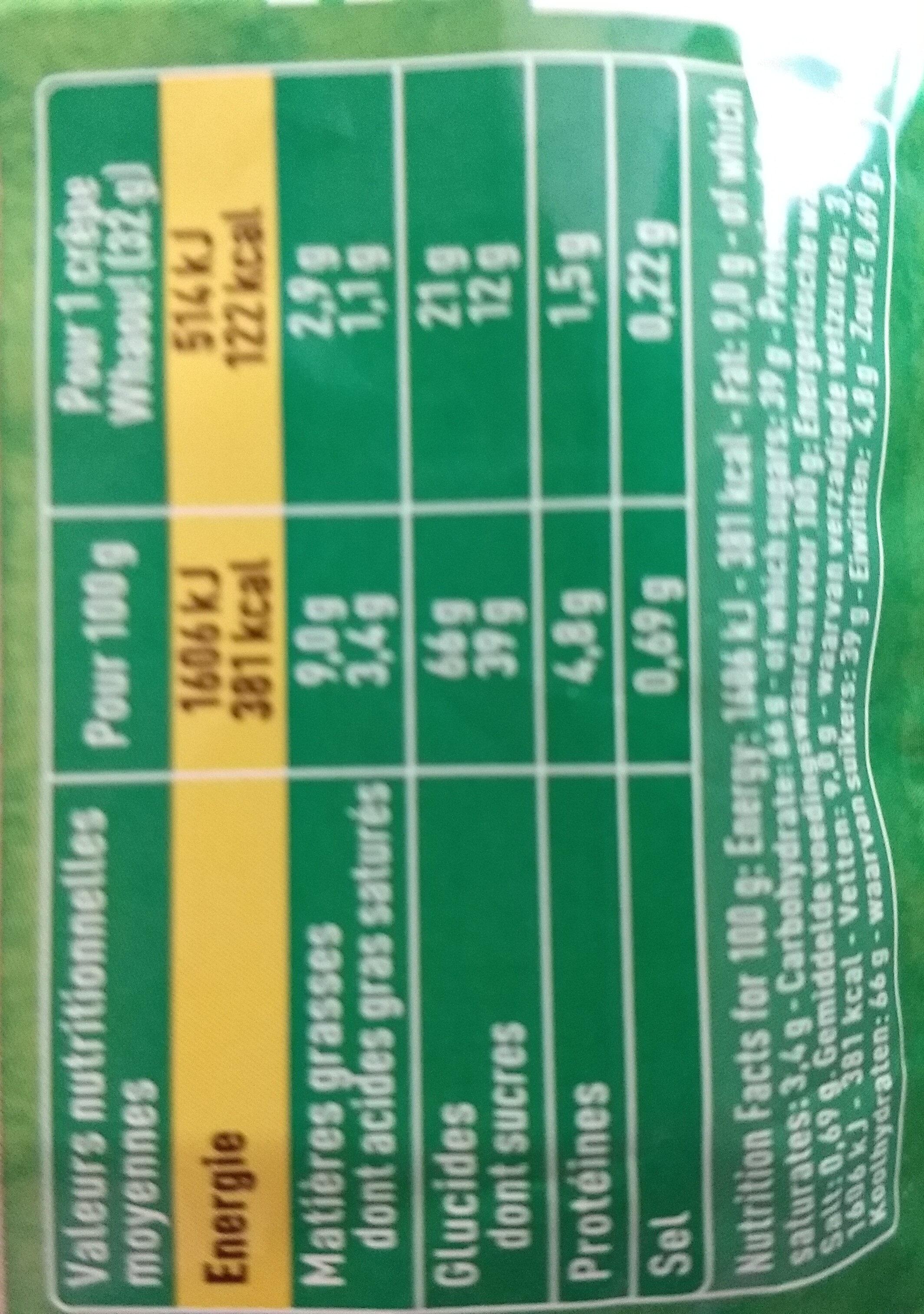 Crêpes à la compote - Nutrition facts