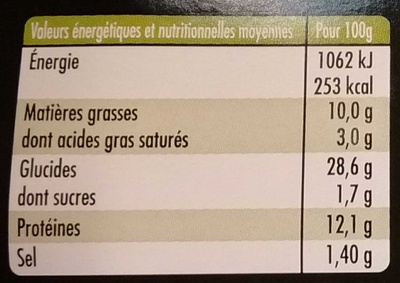 Big Chickenburger - Informations nutritionnelles