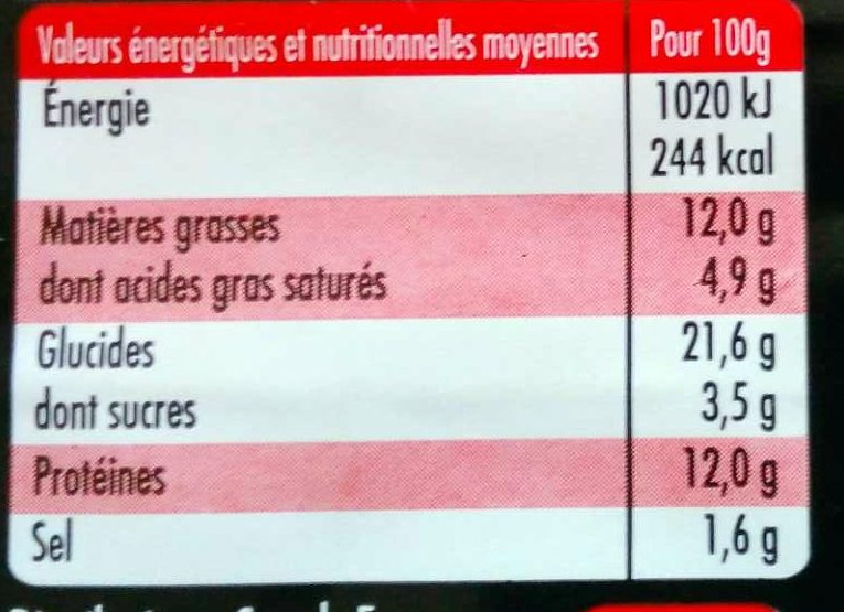 Hot dog - Informations nutritionnelles - fr