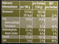 Meal Quick Geflügelburger - Informations nutritionnelles
