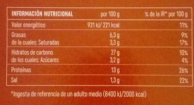 Pizza Prosciutto - La súper fina - Informació nutricional