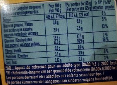 Le yaourt au citron - Nutrition facts