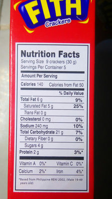 Fita Crackers - Nutrition facts