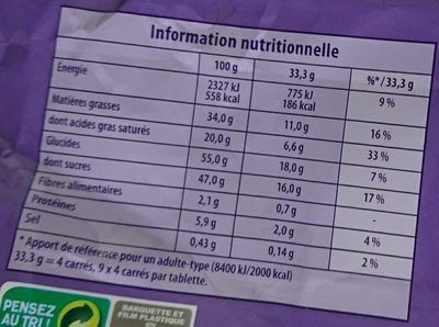 Choco et biscuits - Informations nutritionnelles