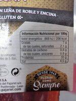 Cecina - Información nutricional - es