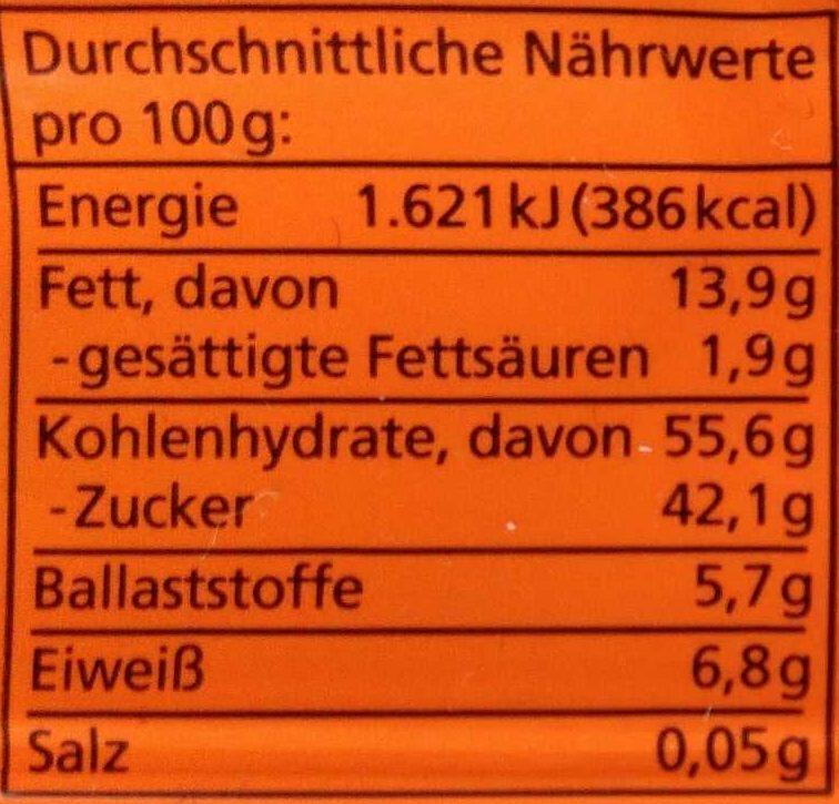 Frucht Honig Sanddorn - Informations nutritionnelles - de