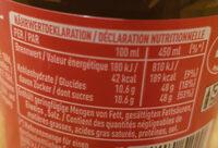 Coca cola - Nutrition facts