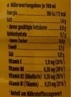 Müllermilch, Banane - Valori nutrizionali - de