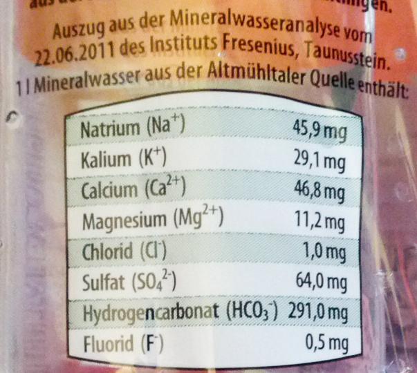Natürliches Mineralwasser medium - Informations nutritionnelles - de
