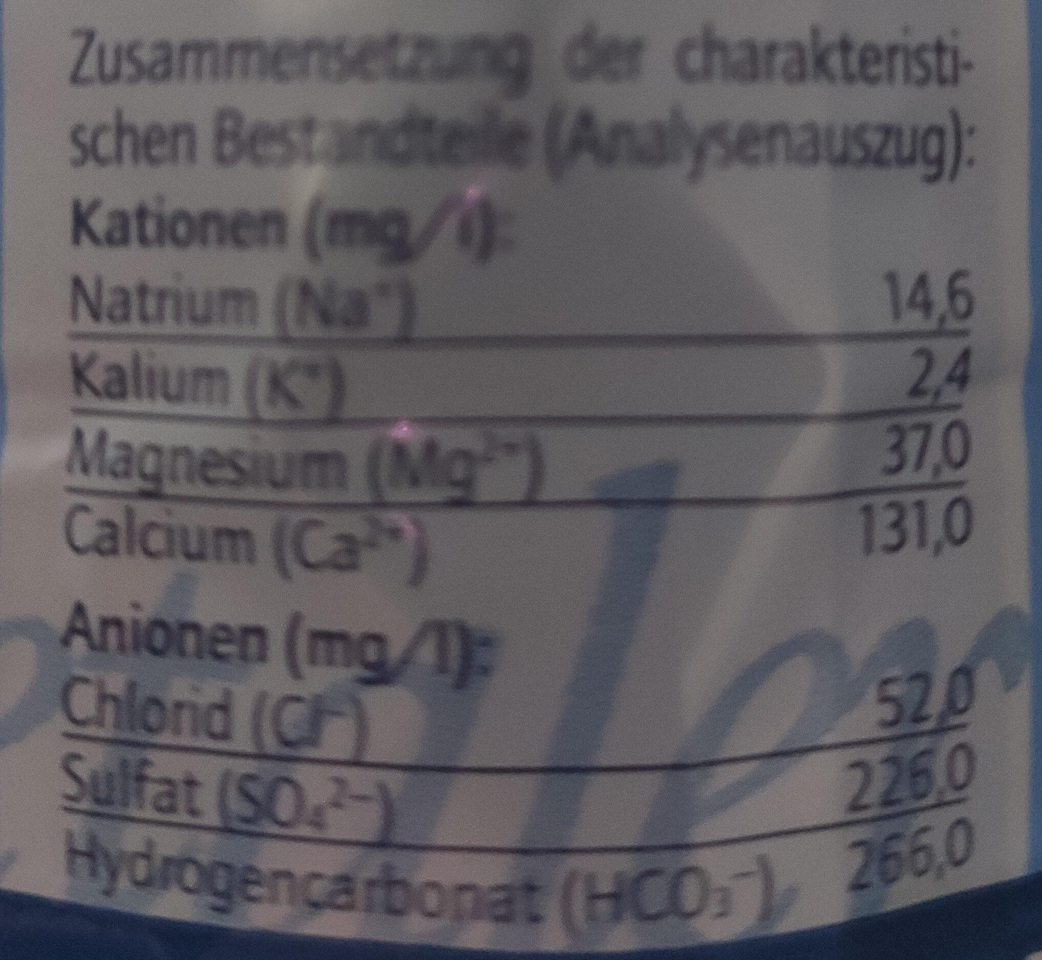 Quell - Nutrition facts - de