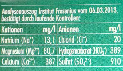 Urbacher medium - Nährwertangaben