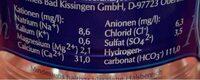 Fürstenbrunn Selection Mineralwasser - Valori nutrizionali - de