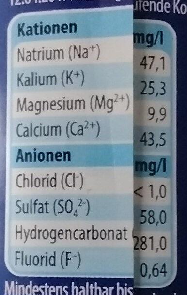 Mineral Wasser Classic - Valori nutrizionali - de