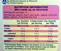 Taco Kit - Nutrition facts