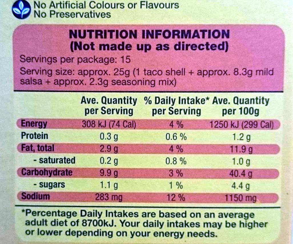 Taco Kit - Voedingswaarden