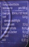 Jogurt mit der ecke waffelwürfel - Nährwertangaben - de
