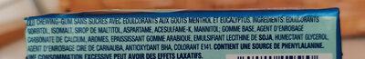 Menthol & Eucalyptus - Ingrediënten