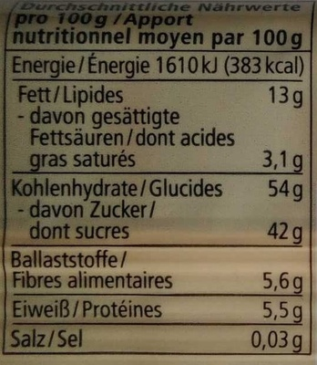 Granatapfel Traube - Nutrition facts