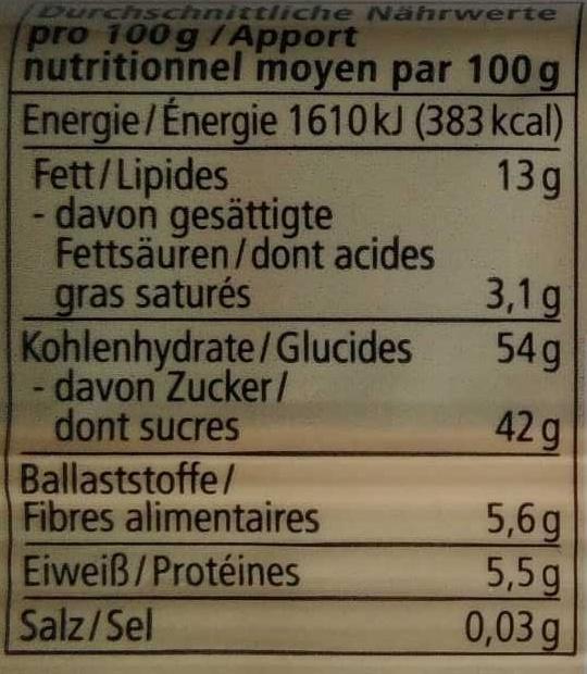 Granatapfel Traube - Voedigswaarden