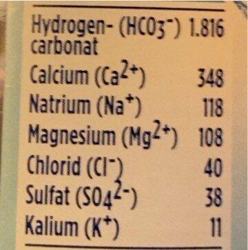 Gerolsteiner Medium - Nutrition facts - de
