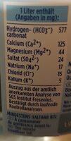 Gerolsteiner Naturell - Nutrition facts - de