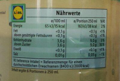 Grüne brause - Nährwertangaben - de