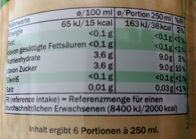 Grüne Brause - Nutrition facts