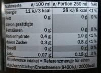 Eistee Zero Pfirsich - Nährwertangaben