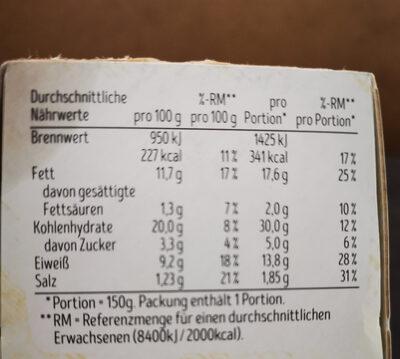 Sandwich geräucherter Lachs - Nutrition facts