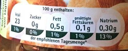 Pfifferlinge - Informations nutritionnelles - de