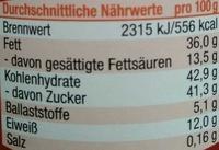 Vollmilchschokoladendragees Mandel - Nährwertangaben