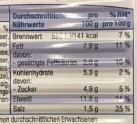 Zarte herings filet - Valori nutrizionali - de