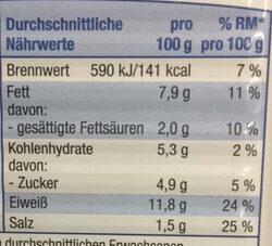Heringsfilets in Tomatensoße - Informations nutritionnelles - de