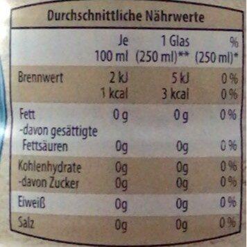 Aqua to Go Limette Zitrone - Informazioni nutrizionali - en