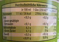Apfelschorle - Valori nutrizionali - de