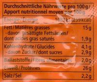 "Mini ""Wiener"" vegan - Nutrition facts - de"