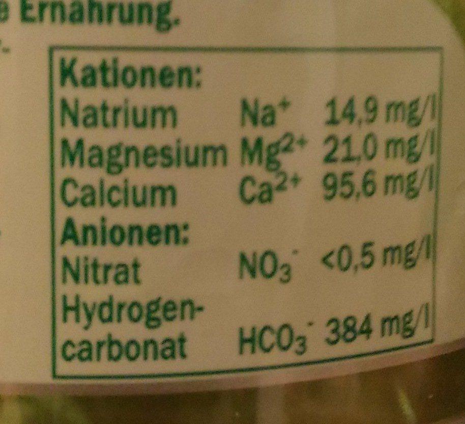 Saskia Mineralwasser Still - Ingredients - de