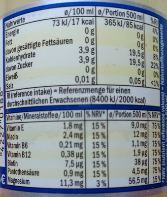 IsoSport Grapefruit-Citrus - Informations nutritionnelles