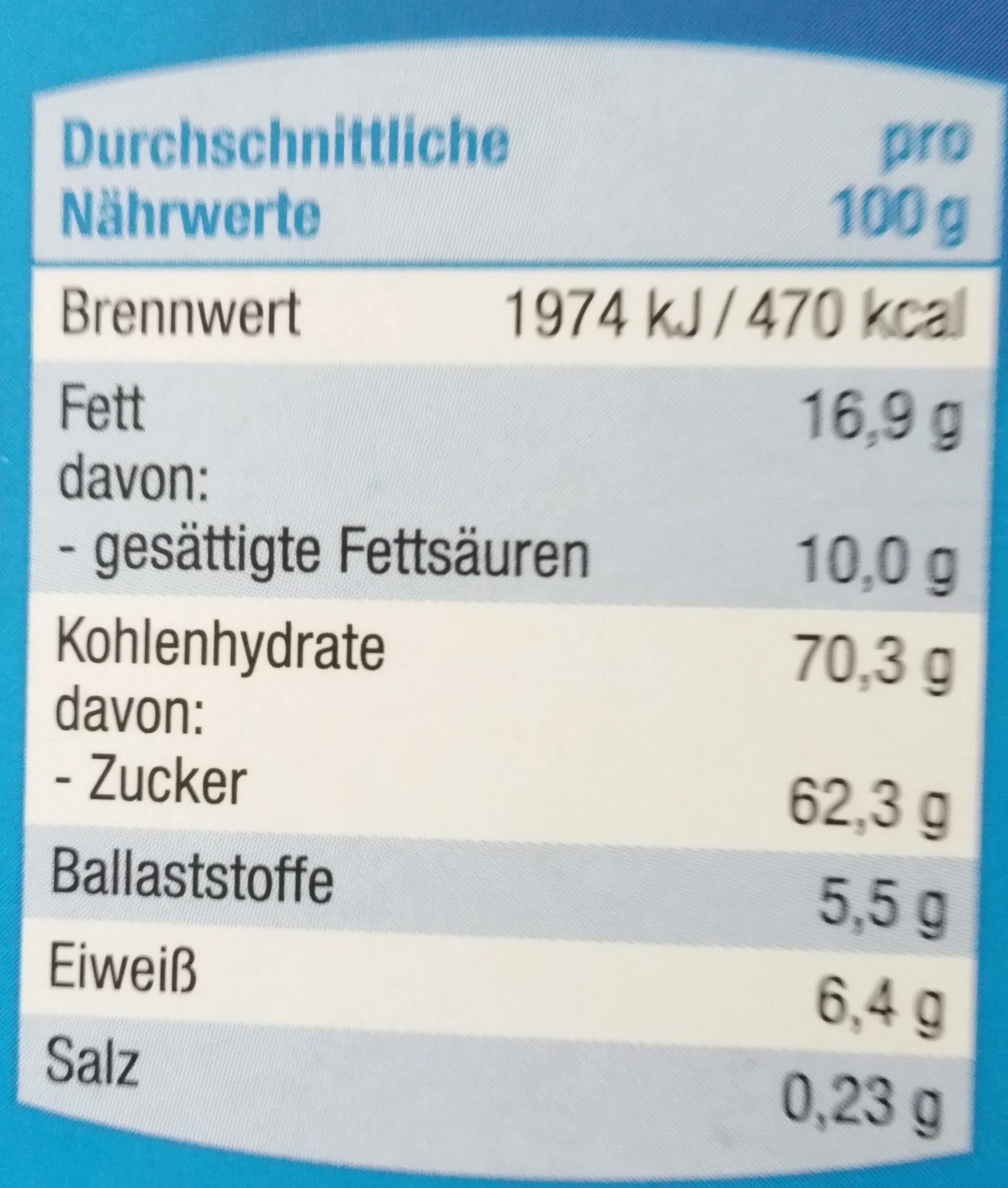 Milchschokoladenstreusel - Nutrition facts