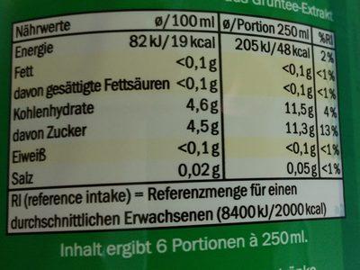 Eistee Green Citrusgeschmack - Nährwertangaben