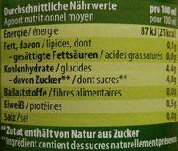 Bio Fenchel Direktsaft - Informations nutritionnelles - de