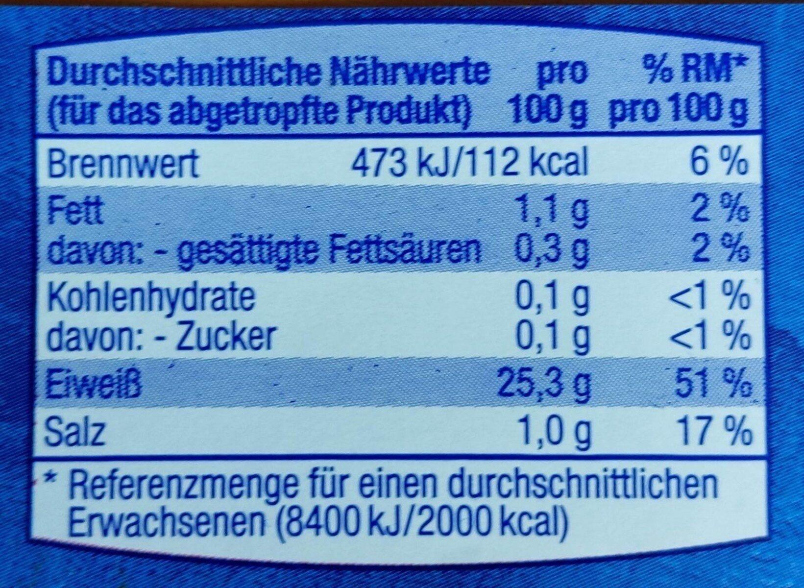 Thunfisch Filets geschnitten - Nährwertangaben - de
